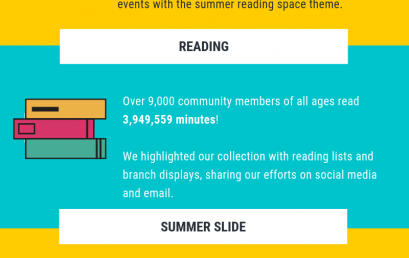 Fantastic job, summer readers!
