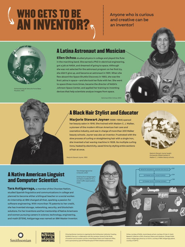 Picturing Women Inventors: Who Gets to Be an Inventor