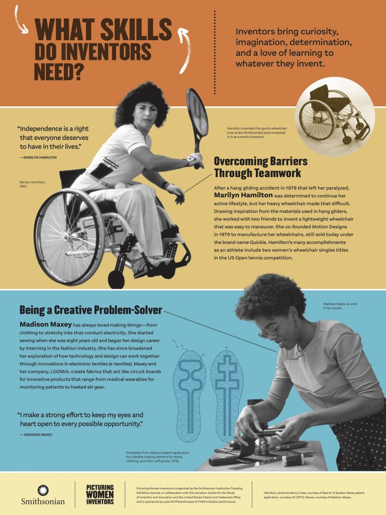 Picturing Women Inventors: What Skills Do Inventors Need