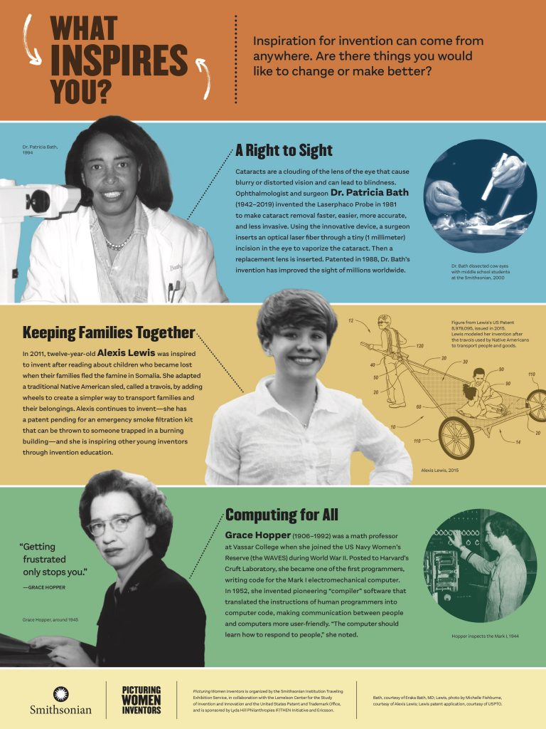 Picturing Women Inventors: What Inspires You